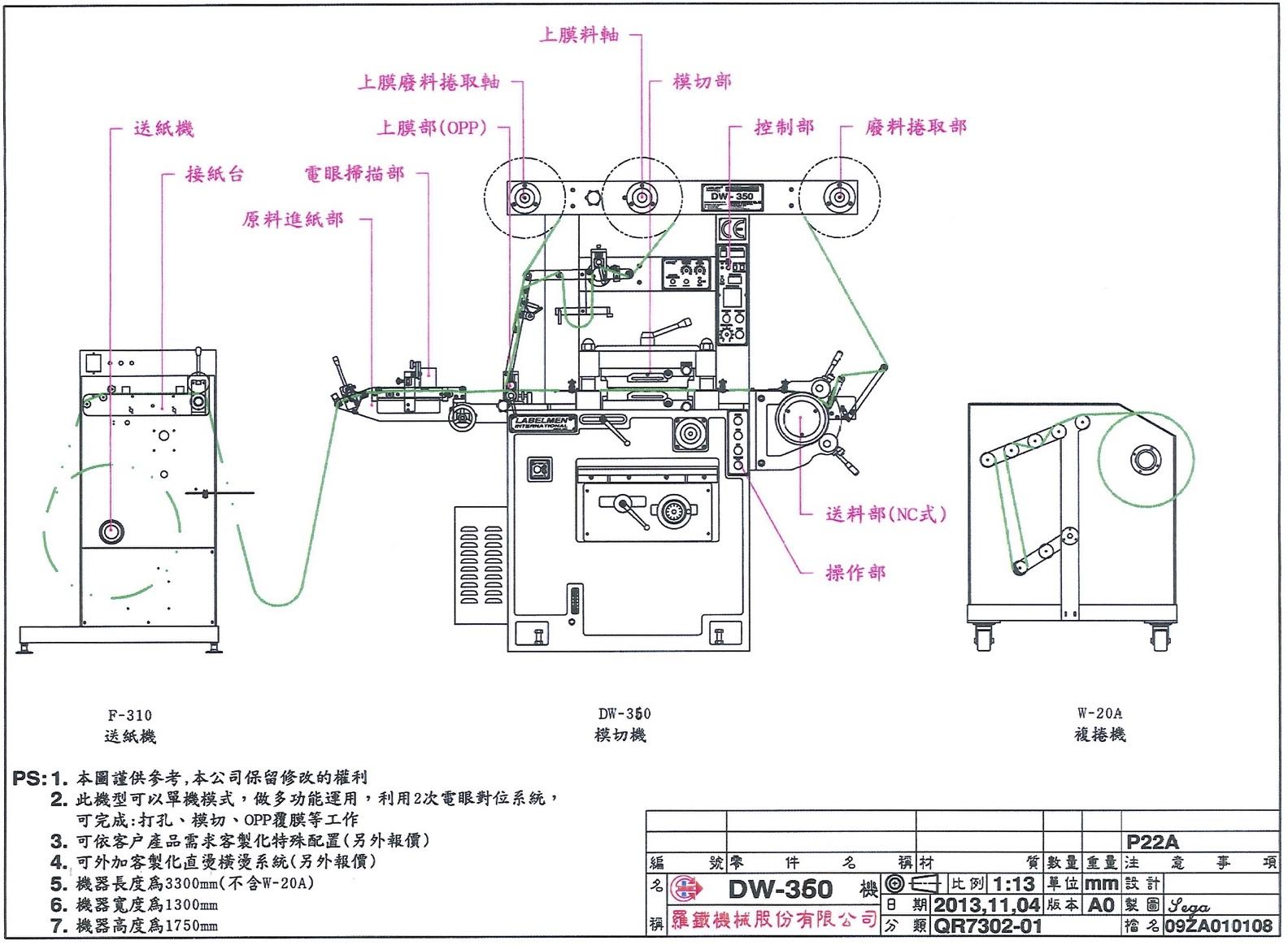 DW-360-系列︰單座平壓式捲對捲高速模切機