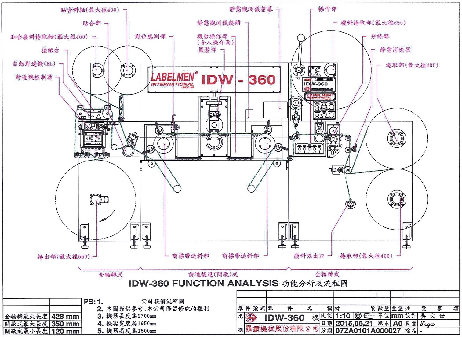 IDW-360-series:-HIGH-SPEED-FULL-ROTARY-INTERMITTANT-SEMI-ROTARY-DIE-CUTTING-MACHINE-1024x724.jpg