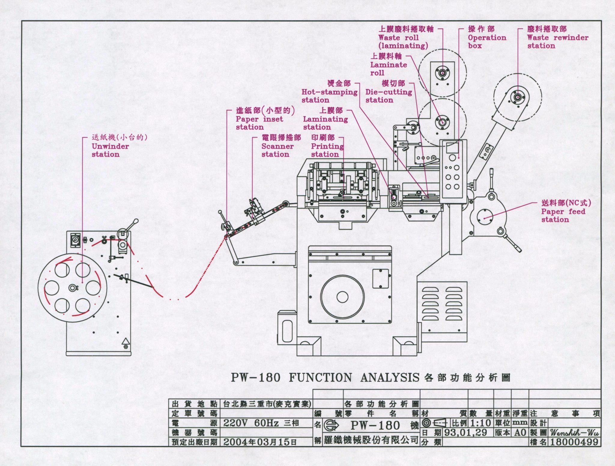 PWS 310 / 450 / 550 CNC seriesSILK SCREEN PRINTING MACHINE PNEUMATIC PRINTING HEAD