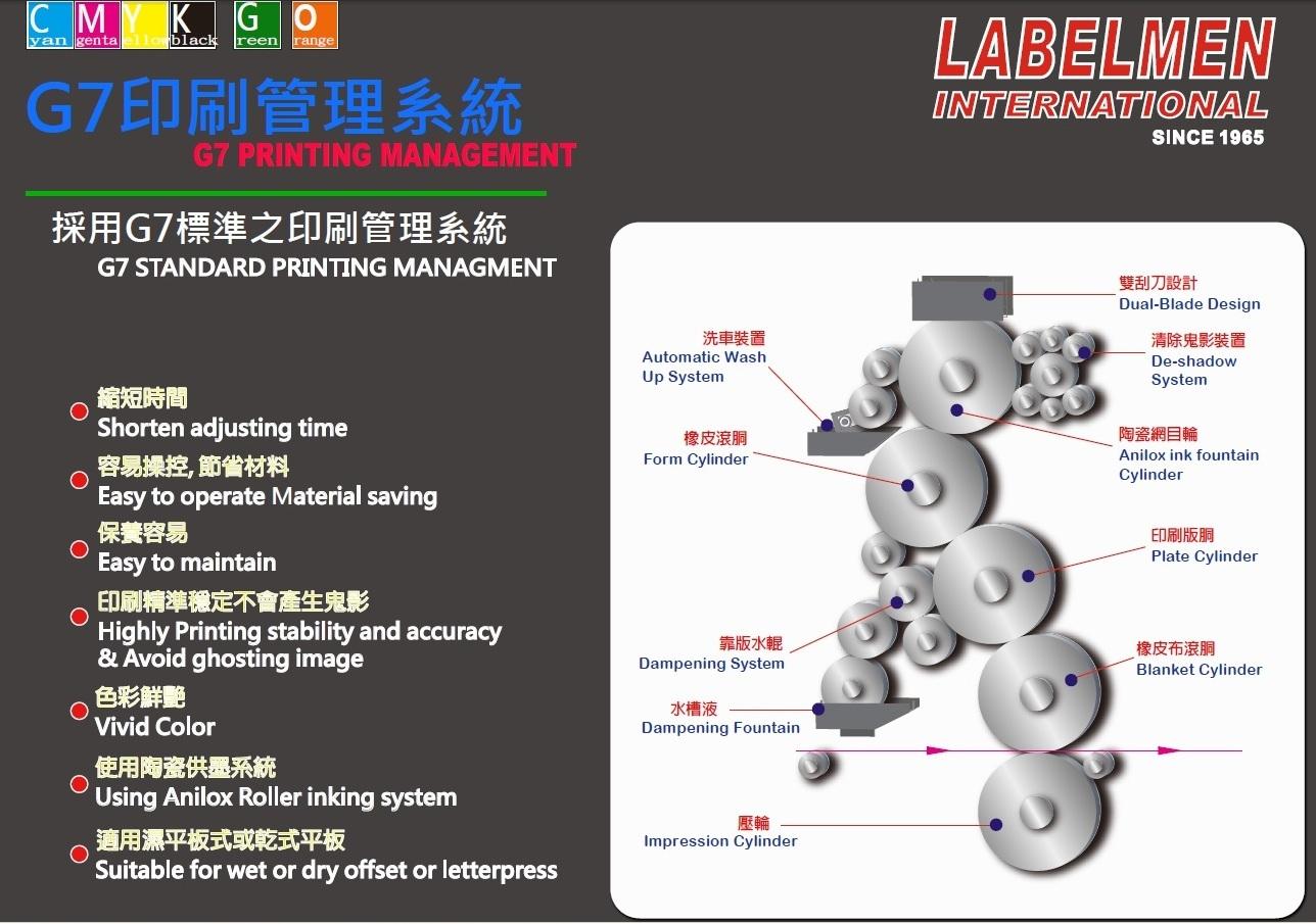 G7_Standard_Printing_Management