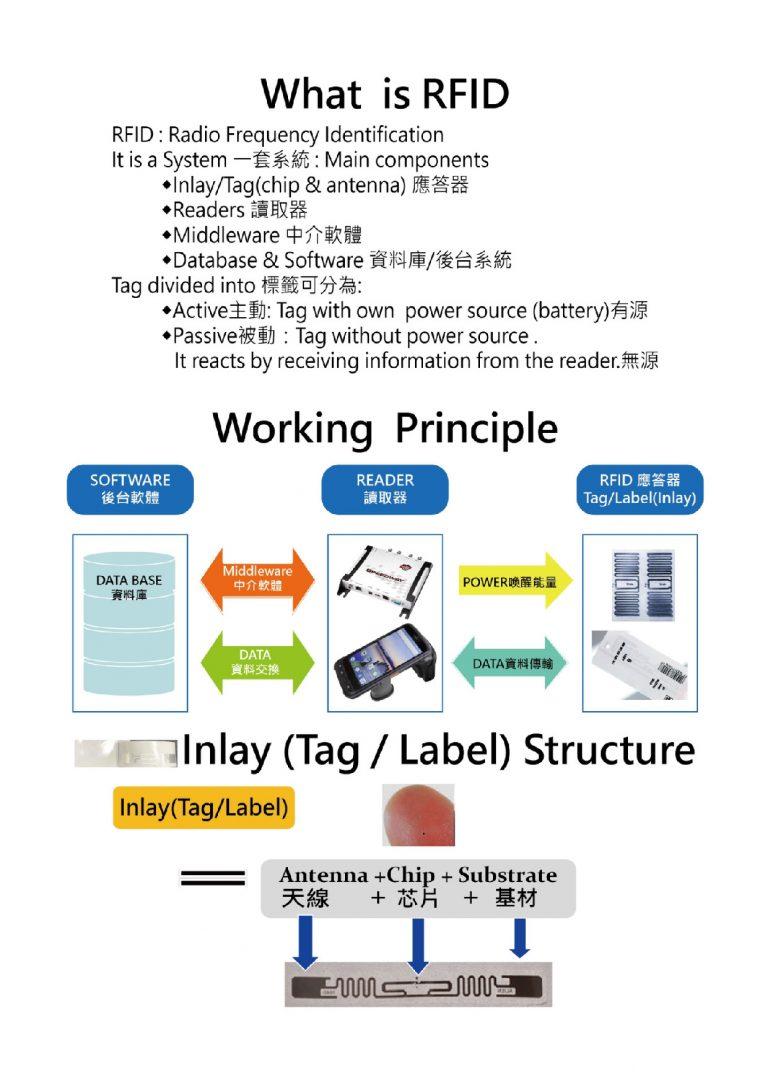 RFID_TURNKEY_SOLUTION_頁面_02
