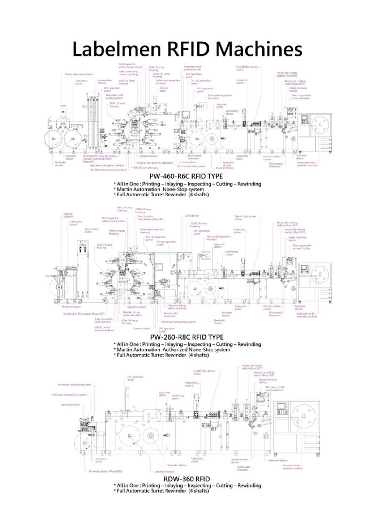 RFID_TURNKEY_SOLUTION_頁面_09
