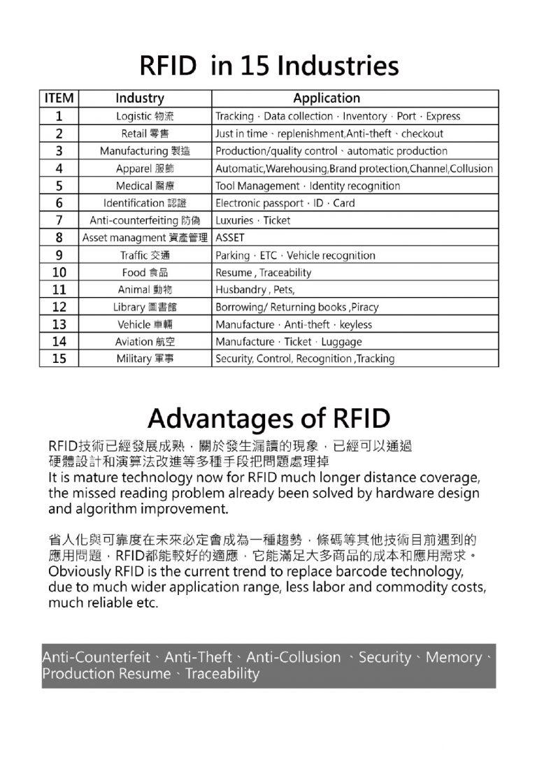 RFID_TURNKEY_SOLUTION_頁面_14